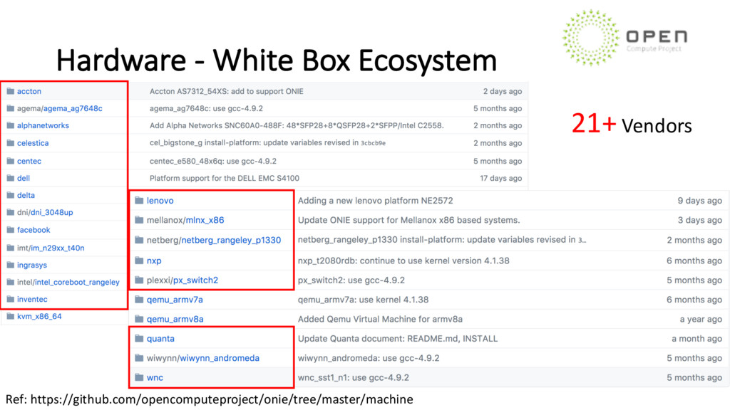 Hardware - White Box Ecosystem Ref: https://git...