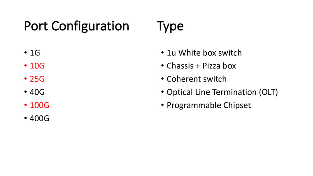 Port Configuration • 1G • 10G • 25G • 40G • 100...