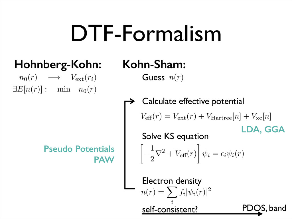 Kohn-Sham: Calculate effective potential Solve ...