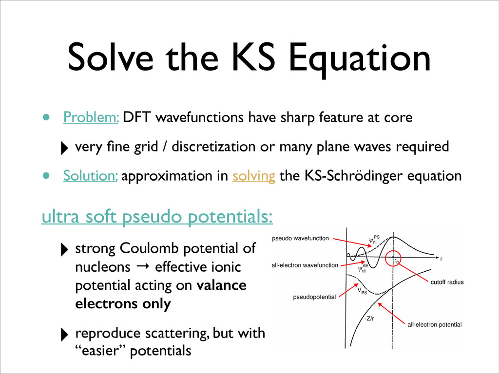 Solve the KS Equation Pseudopotentials The vale...