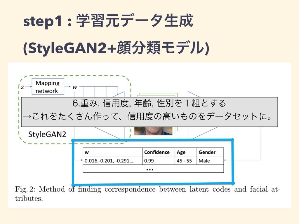 step1 : ֶशݩσʔλੜ (StyleGAN2+إྨϞσϧ) • e ॏΈ...