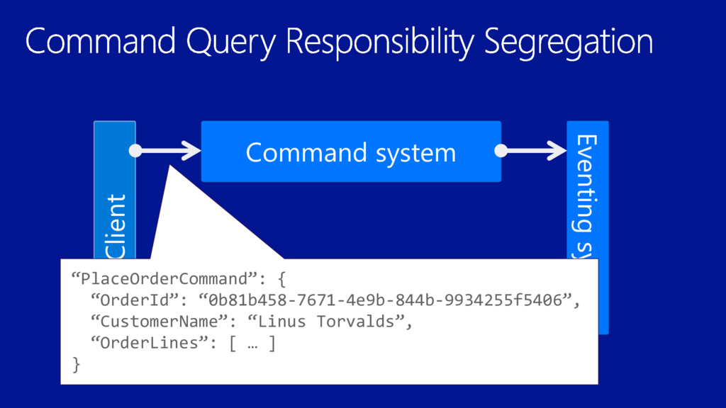 Client Command system Query system Eventing sys...