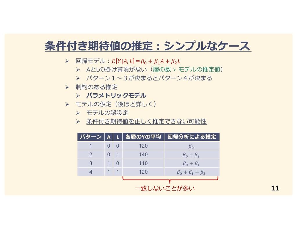 """11 Ø 回帰モデル︓  ,  =! + """"  + #  Ø AとLの掛け算項がない(層の数 ..."""