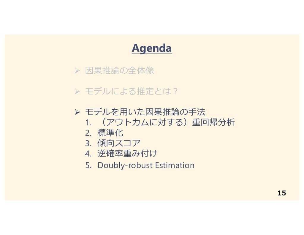 15 Agenda Ø 因果推論の全体像 Ø モデルによる推定とは︖ Ø モデルを⽤いた因果推...