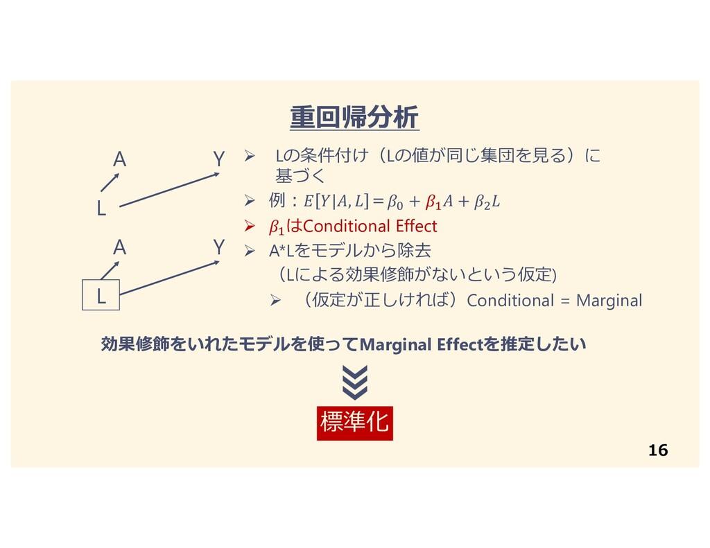 16 重回帰分析 A Y L A Y L Ø Lの条件付け(Lの値が同じ集団を⾒る)に 基づく...