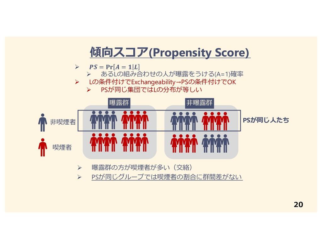20 傾向スコア(Propensity Score) Ø  =   =   Ø あるLの組み合...