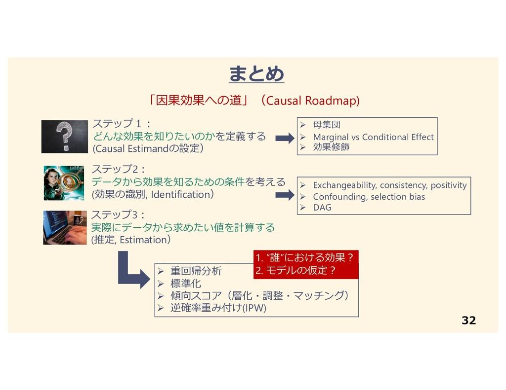 「因果効果への道」(Causal Roadmap) ステップ1︓ どんな効果を知りたいのかを定...