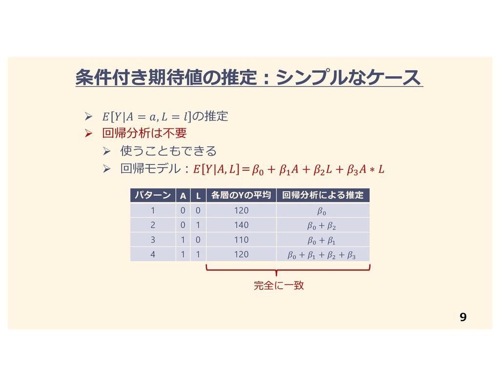 9 Ø    = ,  =  の推定 Ø 回帰分析は不要 Ø 使うこともできる Ø 回帰モデル...