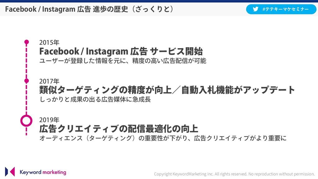  2015年 Facebook / Instagram 広告 サービス開始 ユーザーが登録し...