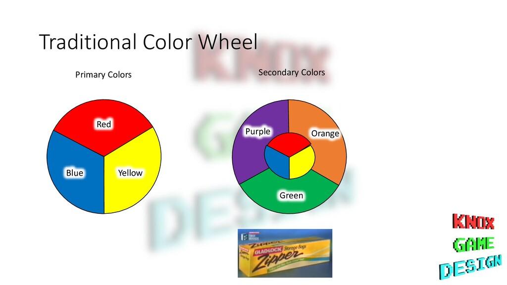 Traditional Color Wheel Primary Colors Secondar...