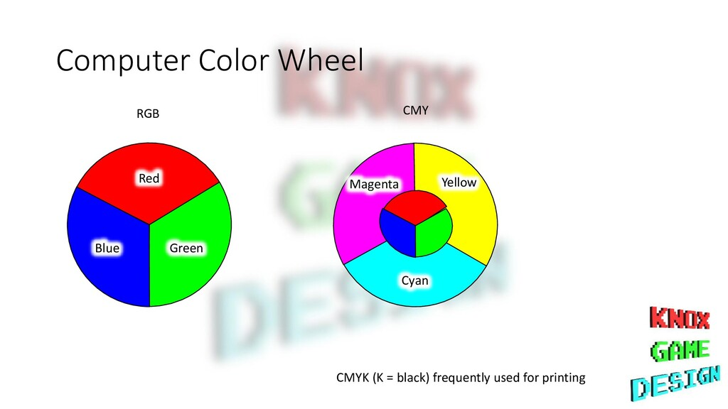 Computer Color Wheel Red Green Blue Yellow Mage...