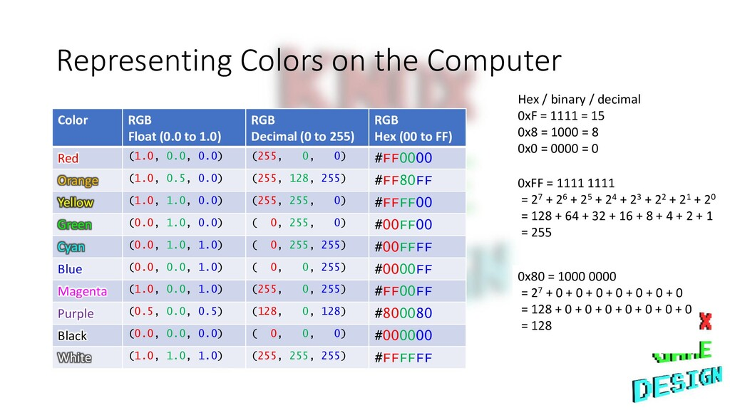 Representing Colors on the Computer Color RGB F...