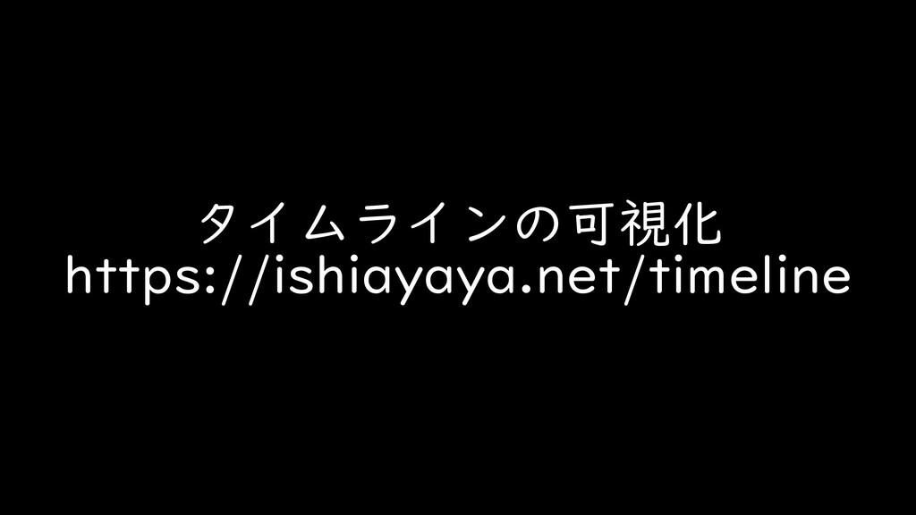 タイムラインの可視化 https://ishiayaya.net/timeline