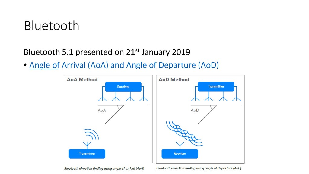 Bluetooth Bluetooth 5.1 presented on 21st Janua...