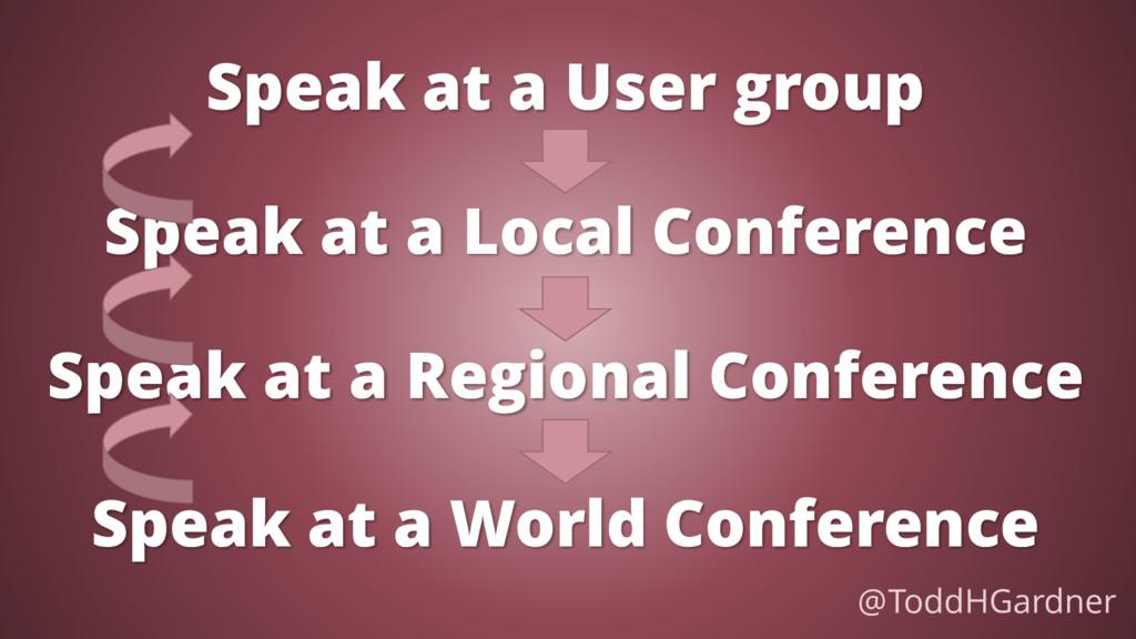 Speak at a User group Speak at a Local Conferen...