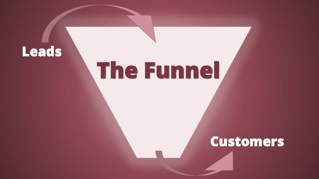 The Funnel Leads Customers