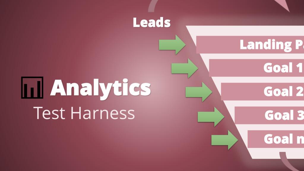 Leads Landing Pa Goal n  Analytics Test Harness...