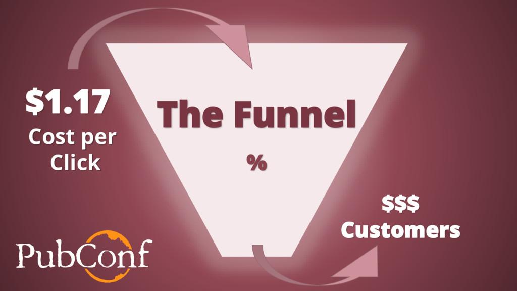 The Funnel Customers $1.17 $$$ % Cost per Click