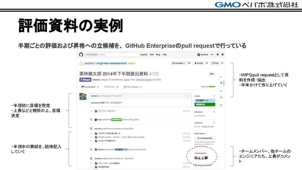 評価資料の実例 半期ごとの評価および昇格への立候補を、 GitHub Enterpriseのp...