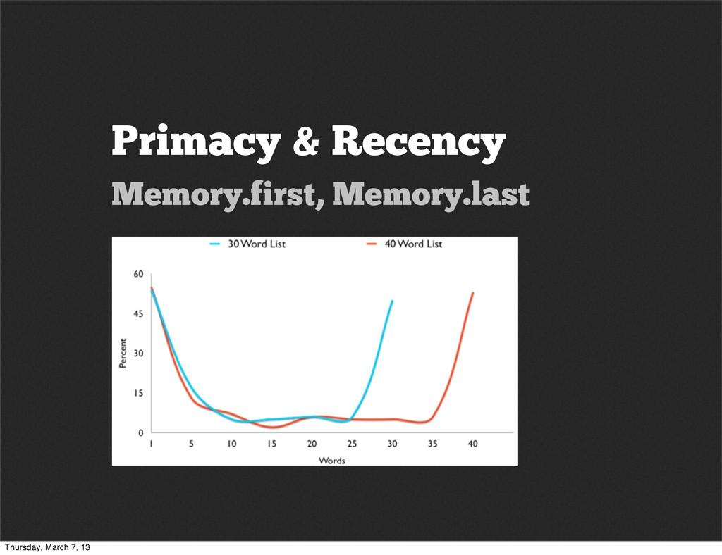 Primacy & Recency Memory.first, Memory.last Thu...