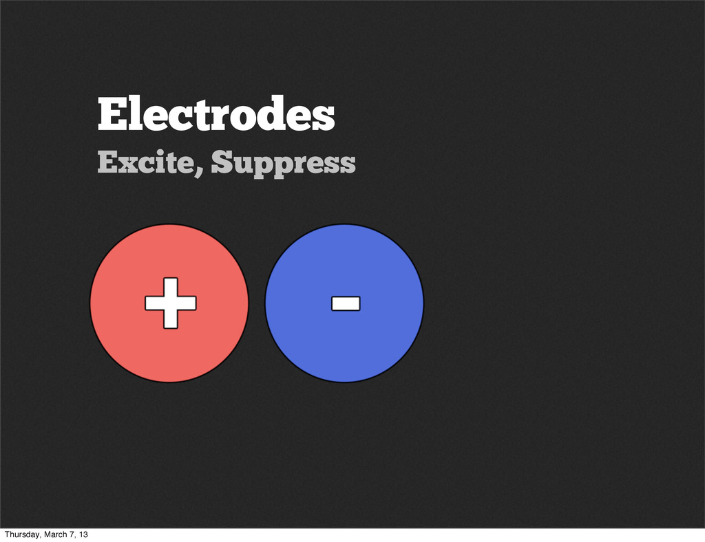 Electrodes Excite, Suppress Thursday, March 7, ...