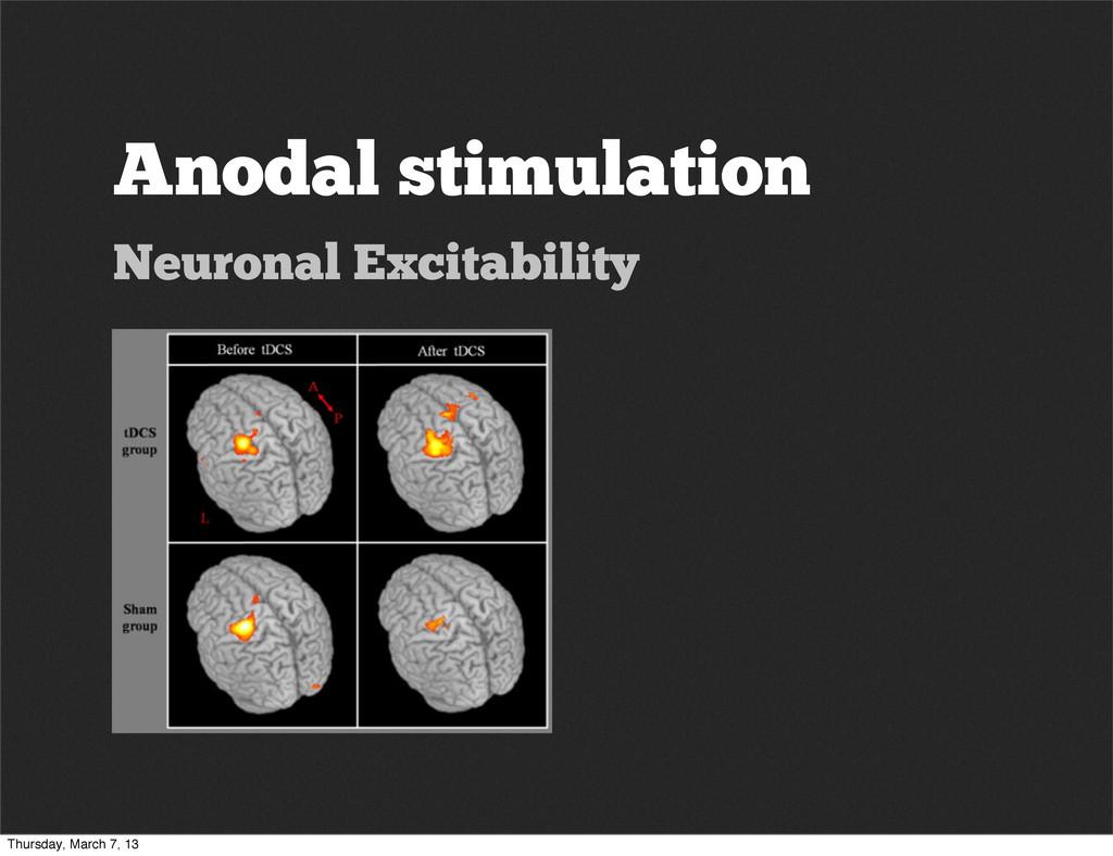 Anodal stimulation Neuronal Excitability Thursd...