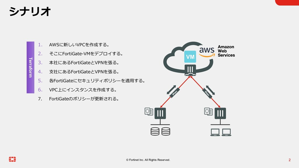 2 © Fortinet Inc. All Rights Reserved. 1. AWSに新...