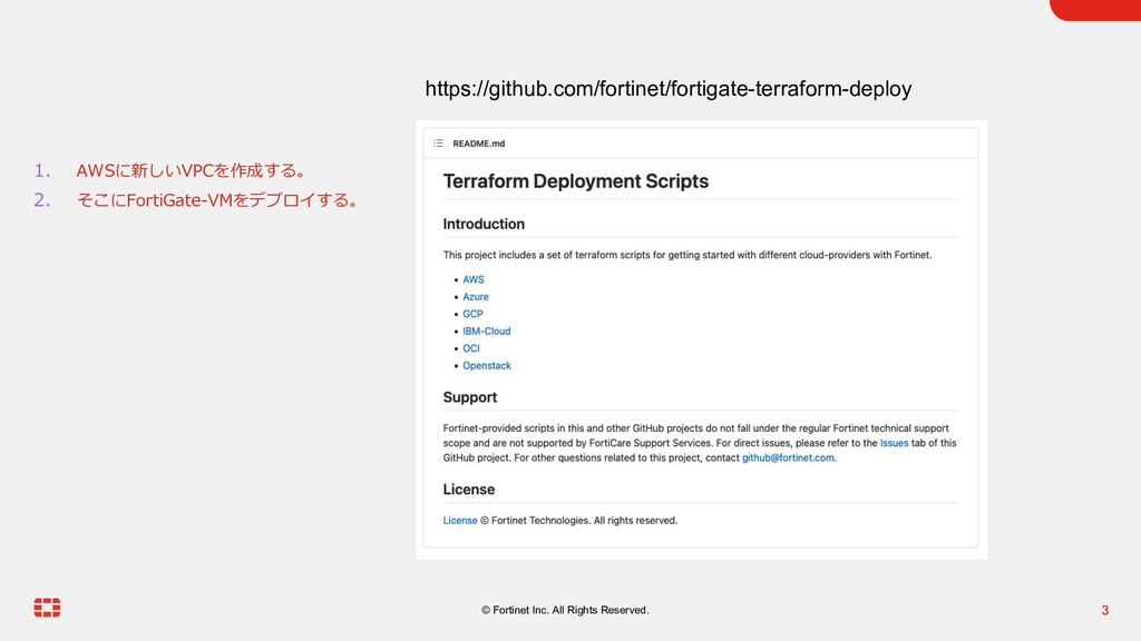 3 © Fortinet Inc. All Rights Reserved. 1. AWSに新...