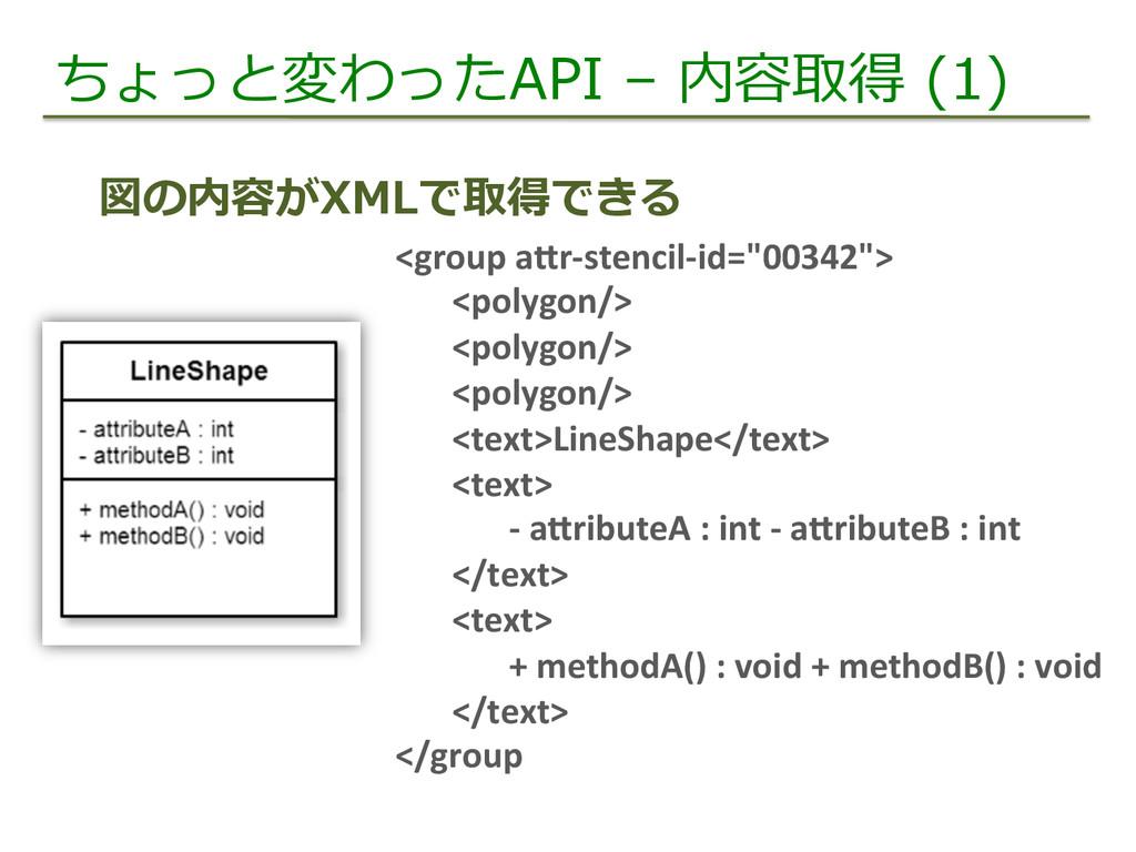 ちょっと変わったAPI – 内容取得 (1) 図の内容がXMLで取得できる <group...