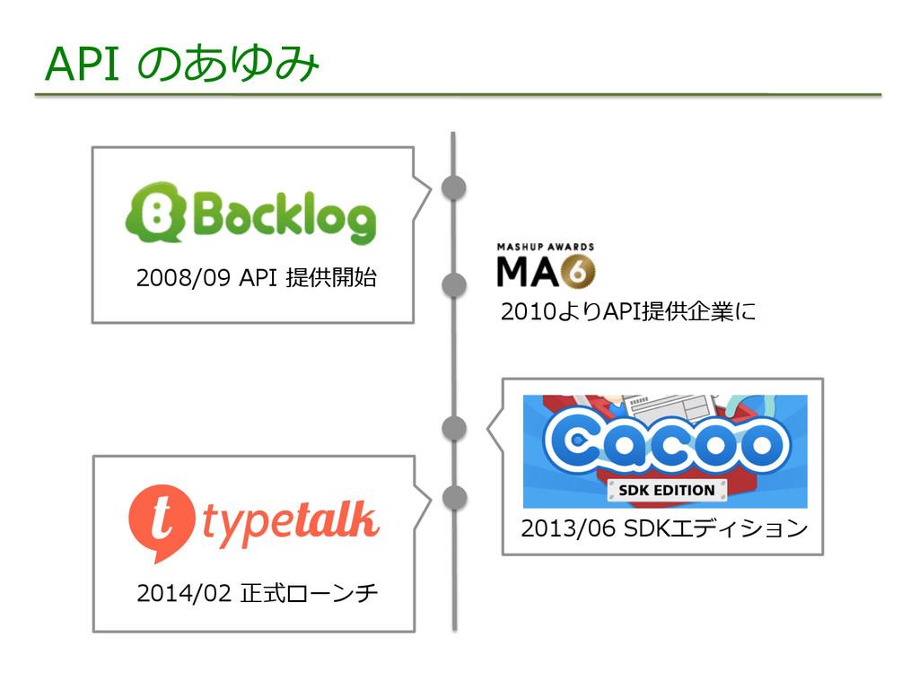 API のあゆみ 2014/02 正式ローンチ 2013/06 SDKエディション  ...