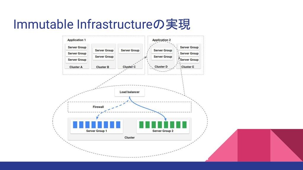 Immutable Infrastructureの実現