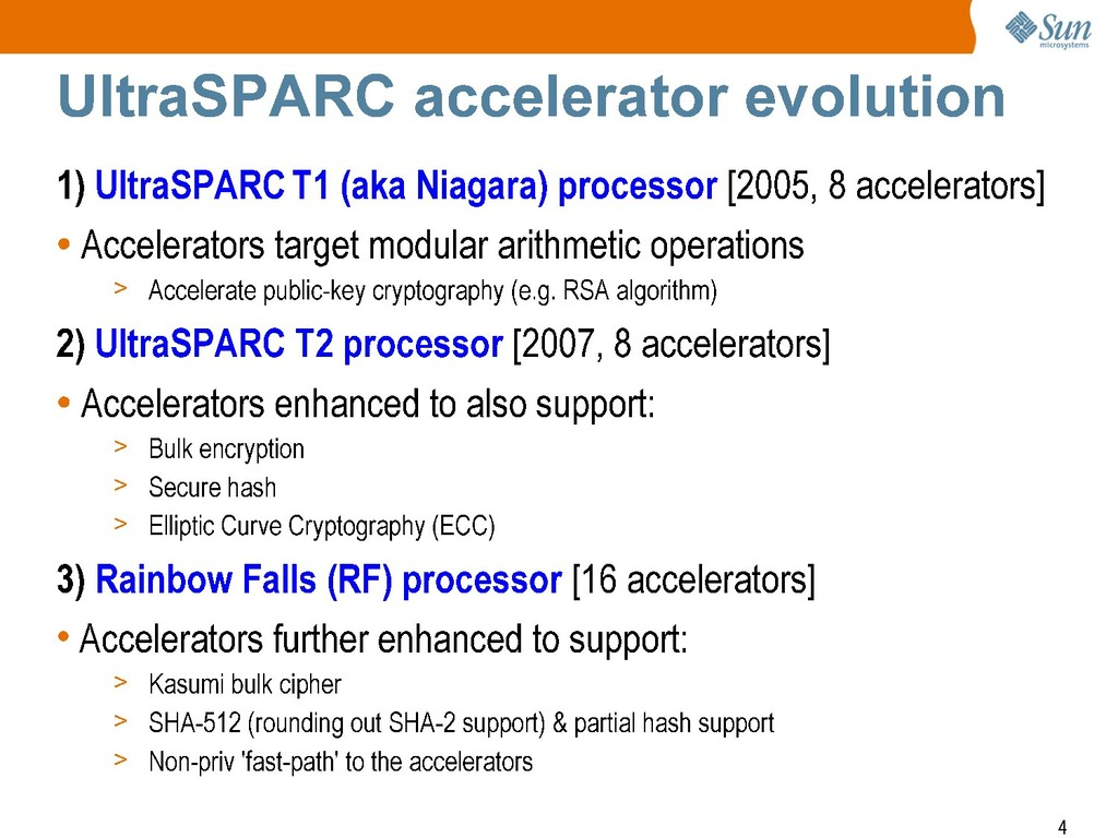 + Sun mlcrosyste-ms UltraSPARC accelerator evol...