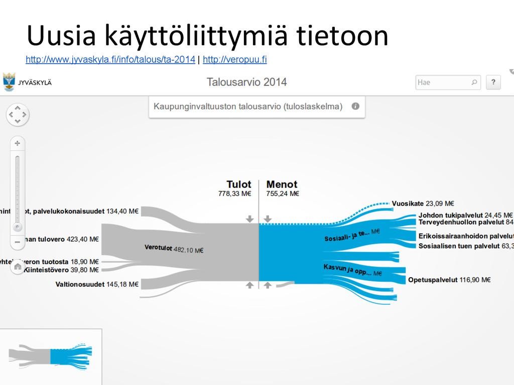 Uusia käyttöliittymiä tietoon http://www.jyvask...