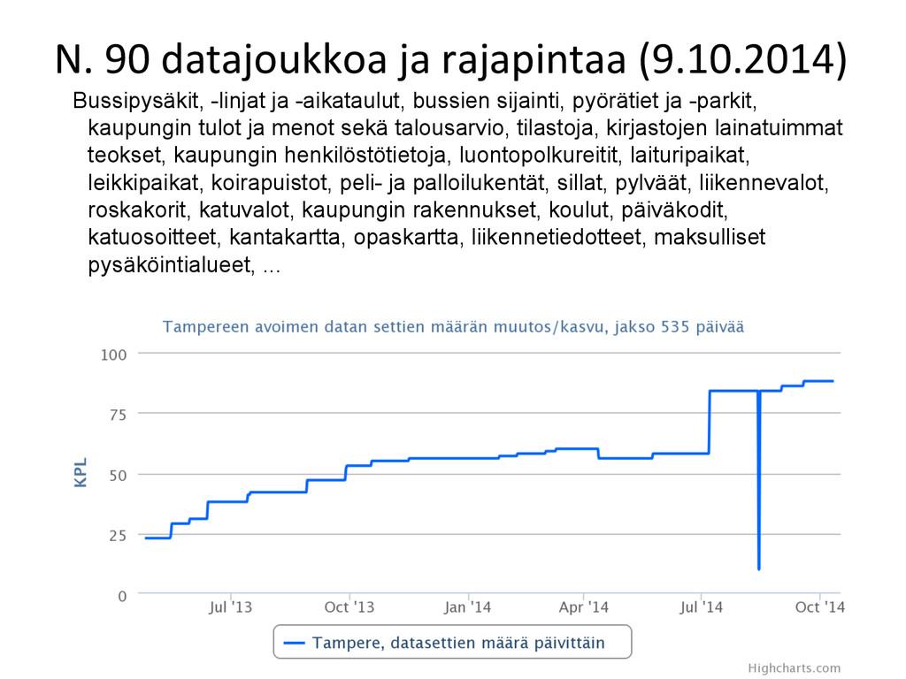 N. 90 datajoukkoa ja rajapintaa (9.10.2014) Bus...