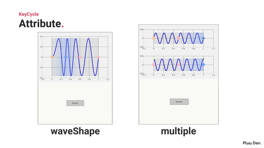 Pluu Dev. waveShape multiple KeyCycle Attribute.