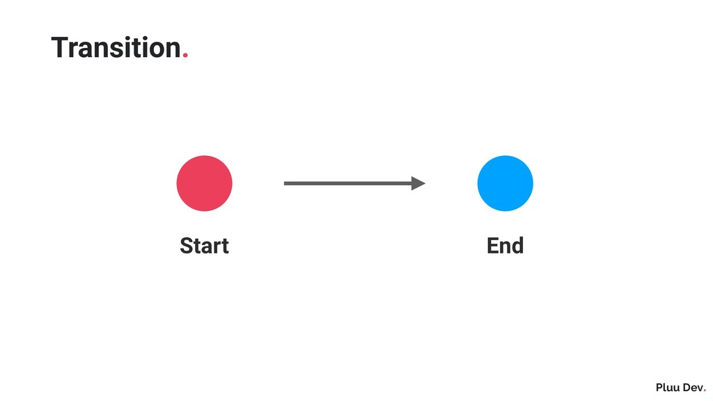 Pluu Dev. Transition. Start End