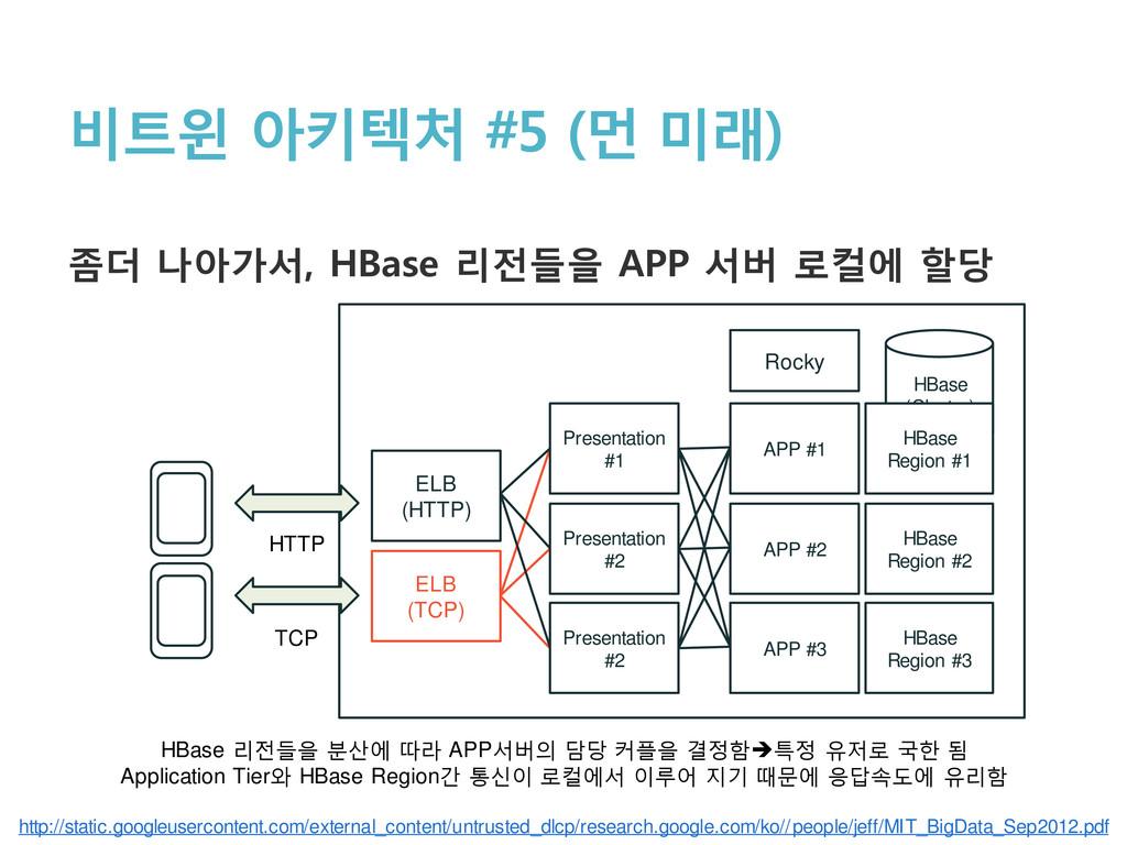 비트윈 아키텍처 #5 (먼 미래) 좀더 나아가서, HBase 리전들을 APP 서버 로...