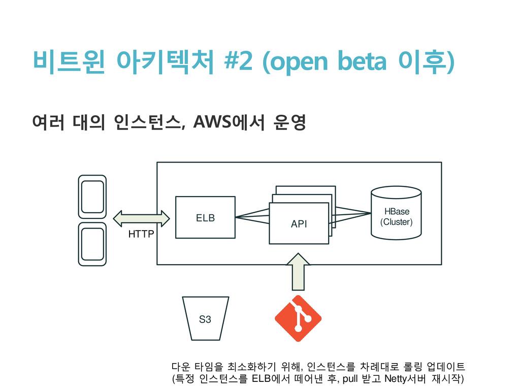 비트윈 아키텍처 #2 (open beta 이후) 여러 대의 인스턴스, AWS에서 운영...