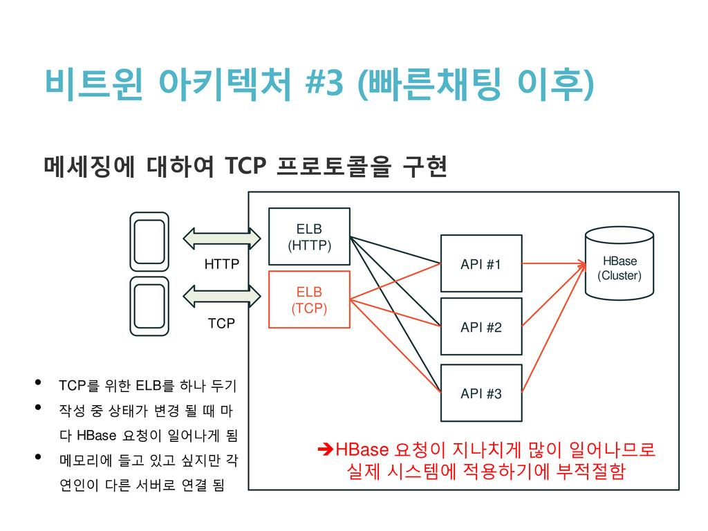 비트윈 아키텍처 #3 (빠른채팅 이후) 메세징에 대하여 TCP 프로토콜을 구현 HBa...
