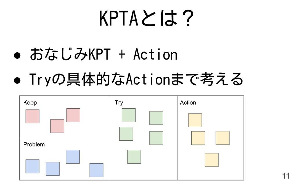 KPTAとは? ● おなじみKPT + Action ● Tryの具体的なActionまで考え...