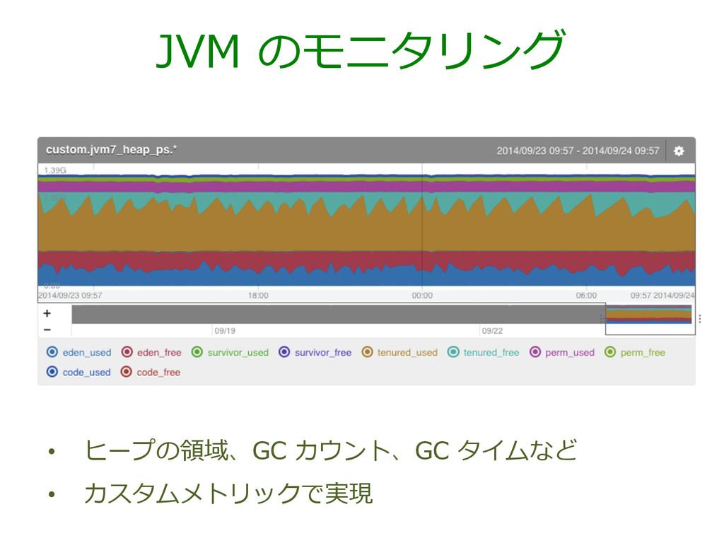 JVM のモニタリング • ヒープの領領域、GC カウント、GC タイムなど • カ...