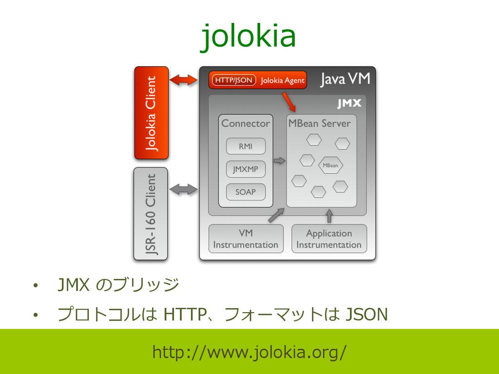 jolokia http://www.jolokia.org/ • JMX のブリッジ •...