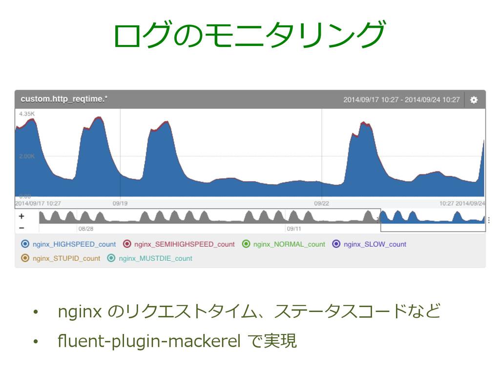 ログのモニタリング • nginx のリクエストタイム、ステータスコードなど • flue...