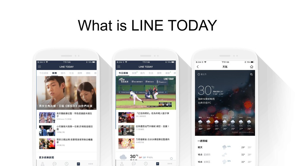 What is LINE TODAY