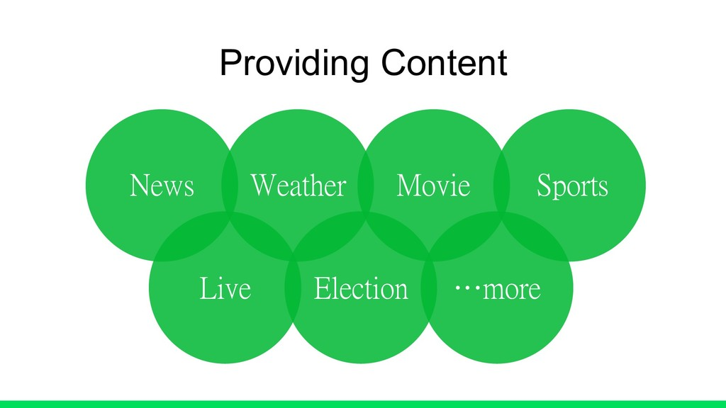 Providing Content News Weather Movie Sports Liv...