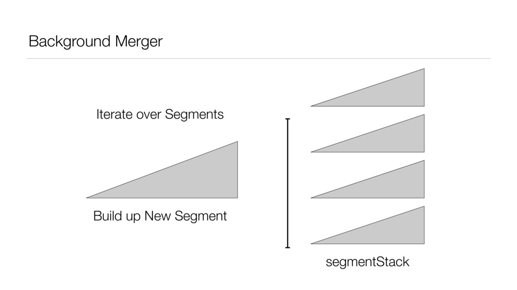 Background Merger segmentStack Build up New Seg...