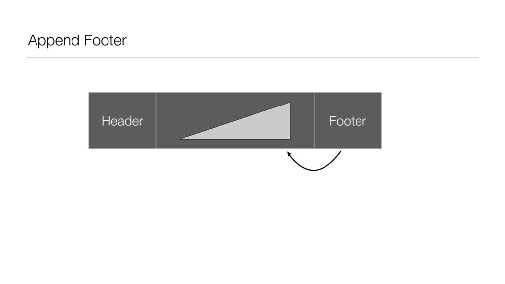 Append Footer Header Footer