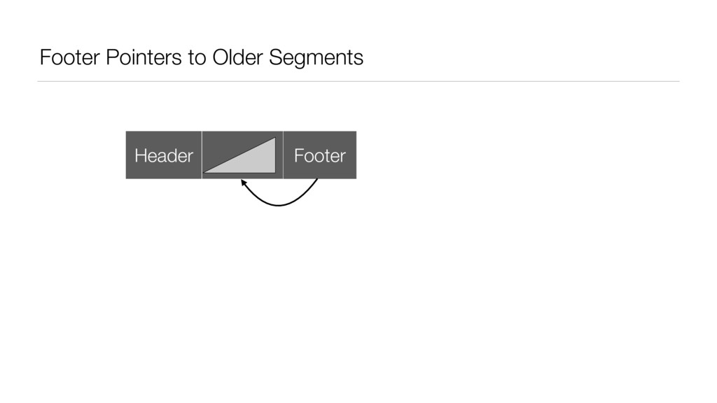 Footer Pointers to Older Segments Header Footer