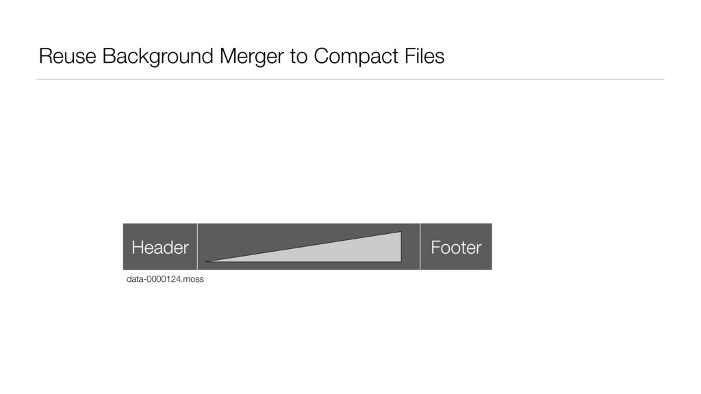 Reuse Background Merger to Compact Files Header...