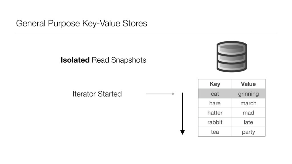 General Purpose Key-Value Stores Isolated Read ...
